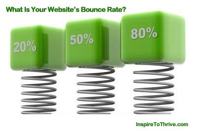 Website-bounce-rate
