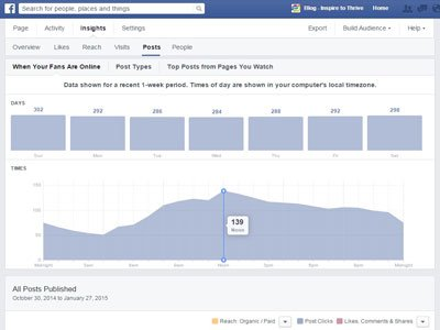 Facebook fans insights