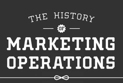 marketing operations