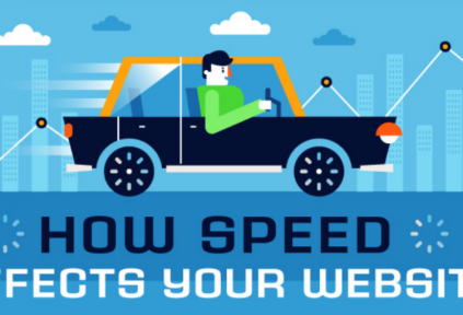 loading speed of your website