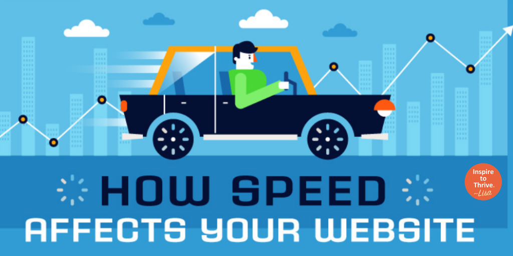 loading speed to get more traffic to your website
