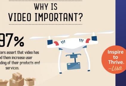 why online video dominates today