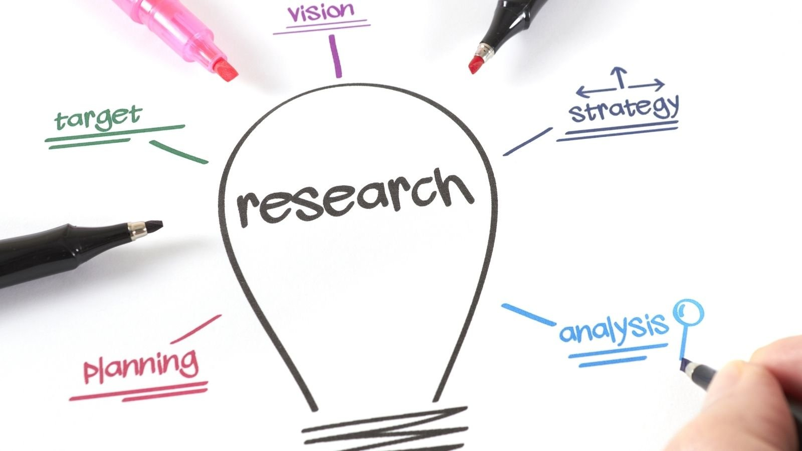 research before starting your dream business
