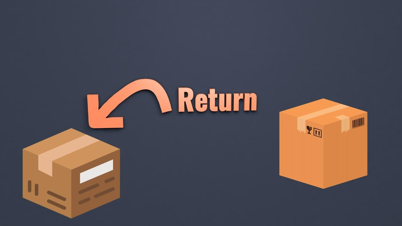 returns can be costly to an ecommerce company